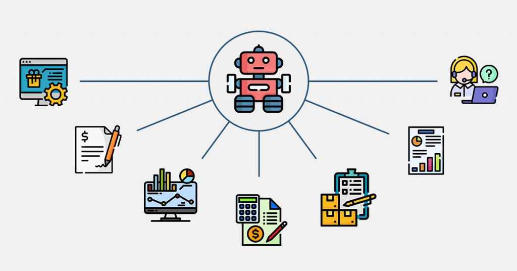 RPA - A Definitive Guide To Robotic Process Automation