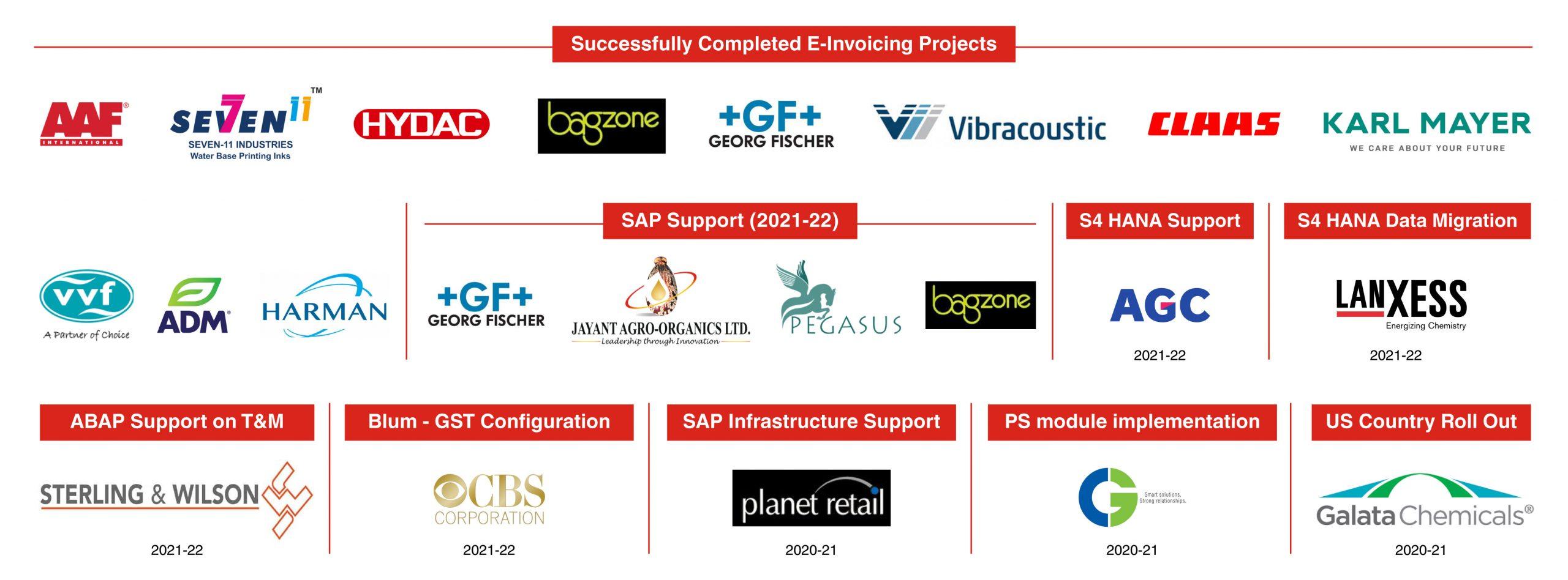 Recent SAP Success Stories